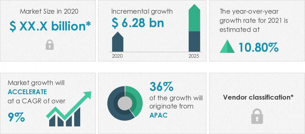2021-25全球电池回收市场规模预计增长62.8亿美元