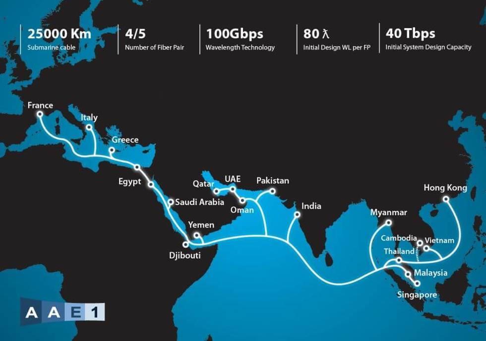 AAE-1海缆系统越南段故障修复预计于11月中旬完成