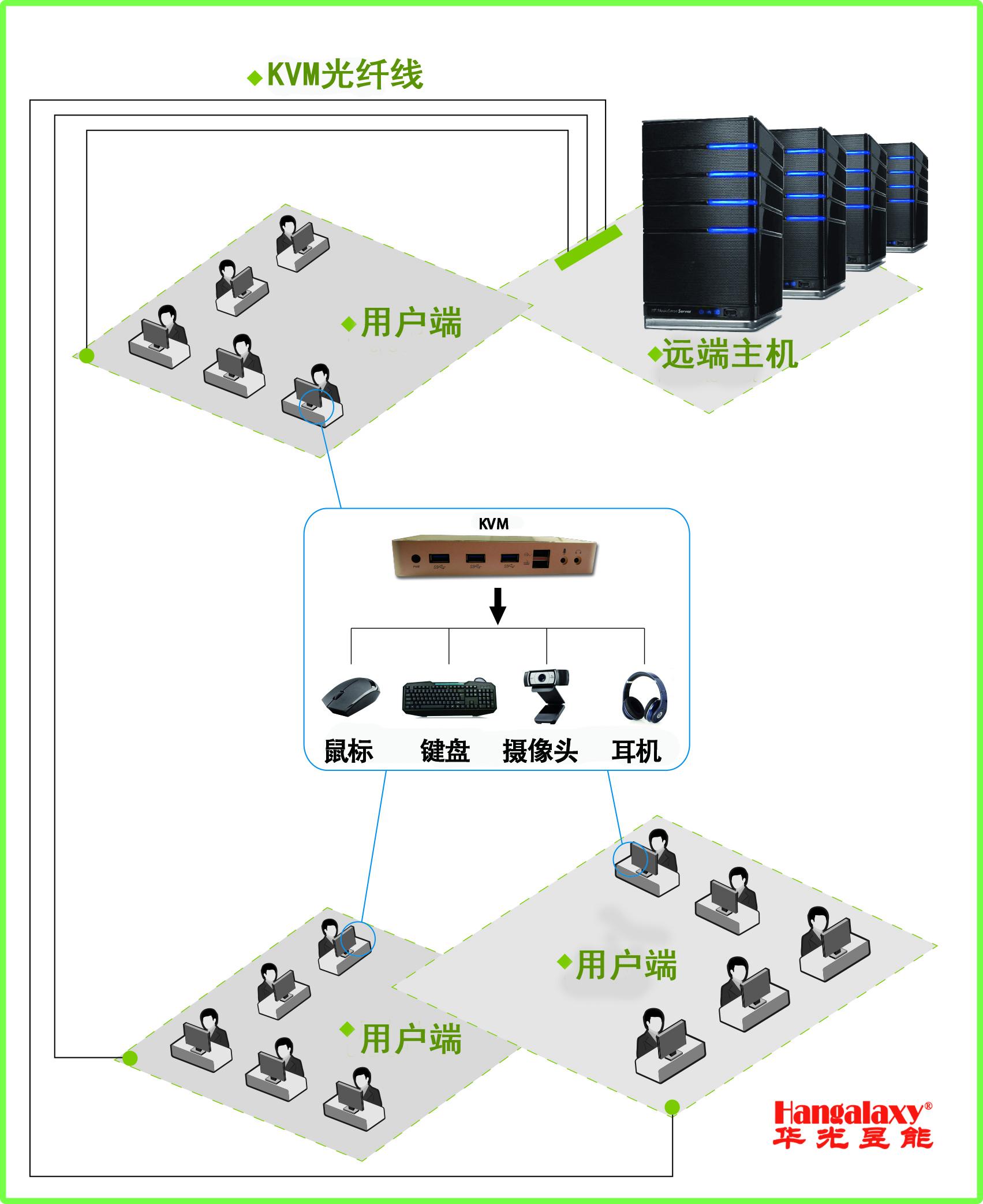 华光昱能 HDMI2.0光纤线 单线300米信号传输