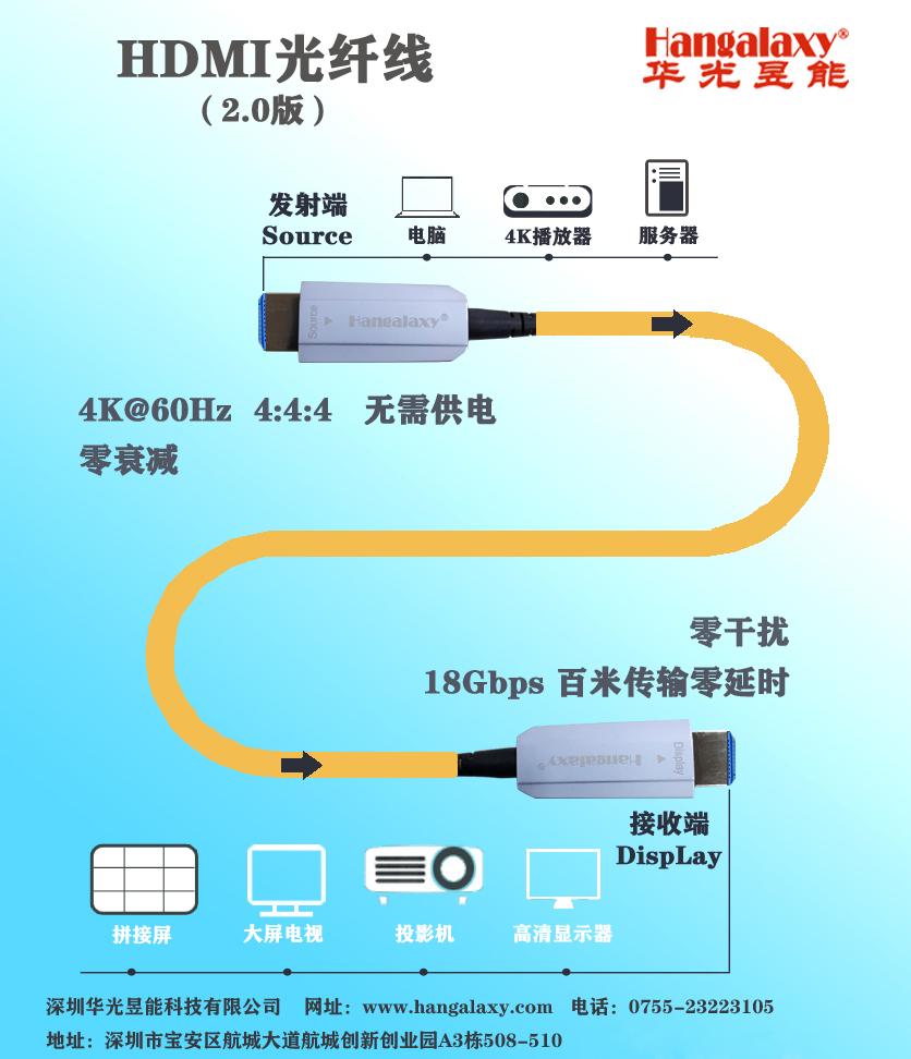华光昱能HDMI一体化光纤 两点一线 300米