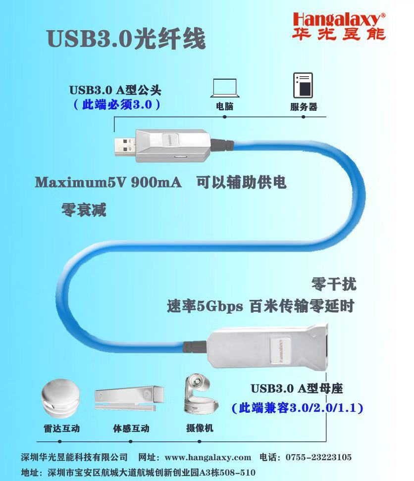 华光昱能USB3.0光纤 线下兼容 带宽5G