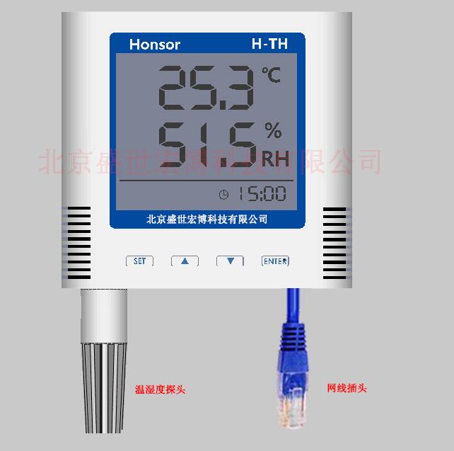 智能楼宇用壁挂式温湿度传感器大型会议室温湿度变送器厂家